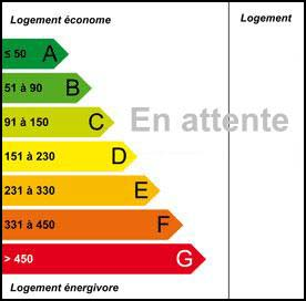 Diagnostic Performance Energétique